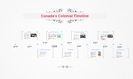 canada colonial timeline