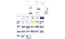 Fundamentos de finanzas 6