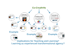 Wise Humanising Creativity - Learning as experienced transfo