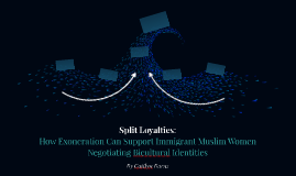Split Loyalties: How Exoneration Can Support Immigrant Musli