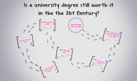 Is a university degree still worth it in the 21st Century?