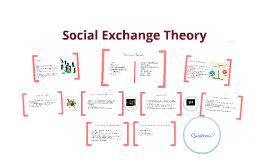 social exchange theory online dating Social distance describes the feelings of similarity and closeness, or dissimilarity and rejection, that members of a group have toward members of some other group (bogardus 1947 simmel 1909) increasing rates of interracial and interethnic marriage—from about 7 percent in 1980 to 15 percent in 2010 (pew research 2012)—are therefore indicative.
