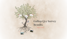 Copy of Gallup Q12 Survey Results