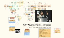 N360 Advanced Relational Practice