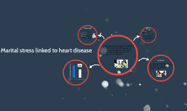 Marital stress linked to heart disease