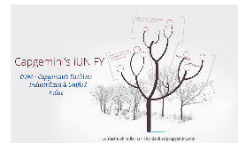 Capgemini's iUNIFY...OUM Value Drivers