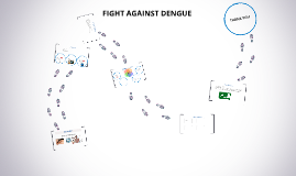 Copy of FIGHT AGAINST DENGUE