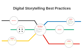 Digital Storytelling Best Practices