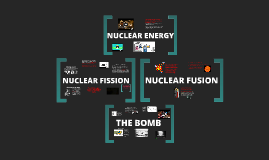 Intro to Nuclear Fission, Fusion, and The Atomic Bomb
