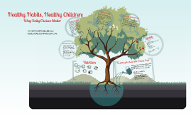 Copy of Healthy Habits, Healthy Children: Why Daily Choices Matter