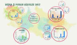 FFGI Media & Publi results 2017