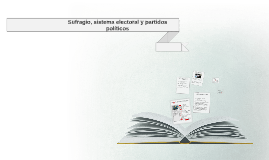 Copy of Sufragio, sistema electoral y partidos políticos