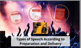 Types of Speech According to Preparation and Delivery