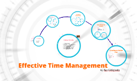 Copy of Effective Time Management - New Horizons