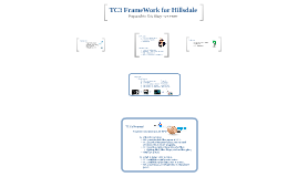 TC3 Strategy for Hillsdale