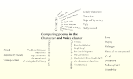 Copy of Comparing poems in the Character and Voice cluster