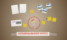 AUTOBIOGRPY WHEEL