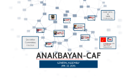Copy of Nathaniel Camacho, Coordinator, Anakbayan-PUP