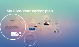 Sian isaac on prezi for 1 3 5 year plan template