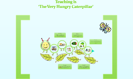 Copy of Teaching is