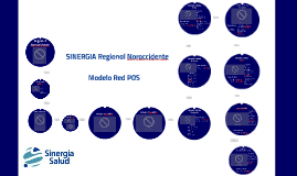 Copy of Copy of Copy of Copy of Red Integrada POS Sinergia Medellin