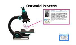 Copy of Ostwald Process
