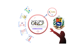 Copy of Copy of Oficina Nacional de Crédito Público