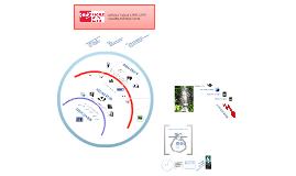 DLP - Encryption - Permissions Management