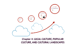 Copy of Copy of Chapter 4: LOCAL CULTURE, POPULAR CULTURE, AND CULTURAL LAND