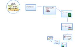 """Copy of ciclo del """"NITROGENO"""""""