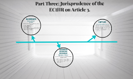 Part Three: Jurisprudence of the ECtHR in Article 3.