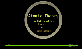 Copy of Atomic Theory Timeline Project