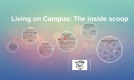 Living on Campus: The inside scoop
