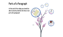 2017-18 Components of a Paragraph (concept 1)
