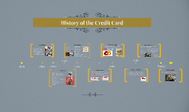 Copy of History of the Credit Card