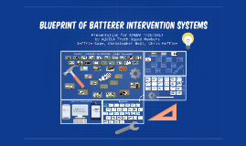 Backup Blueprint BIPs