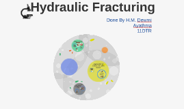 Copy of Hydraulic Fracturing