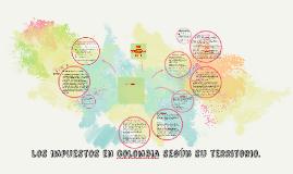 Copy of mapa conceptual sobre los impuestos en colombia según su ter