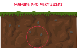 MANURE AND FERTILIZERS