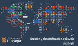 Erosión y desertificación del suelo