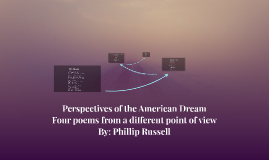Perspectives of the American Dream