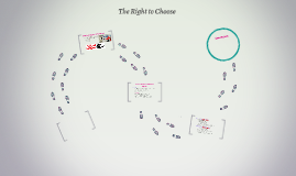 The Right to Choose