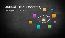 Annual Title 1 Parent Mtg
