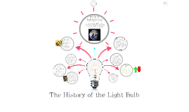 The History of the Lightbulb