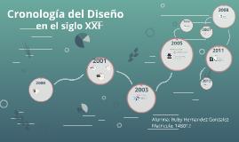 cronologia de diseño del siglo XXI