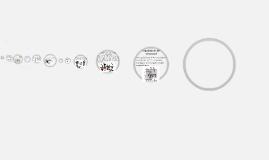 Copy of PARTES DE LA BOMBA LINEAL Y SUS FUNSIONES