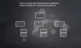 PUNTO CUATRO DEL PROGRAMA DE DERECHO i