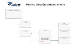 Modelo Gestión Mantenimiento - Indaer