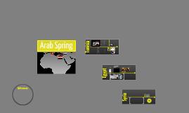 # Arab Spring