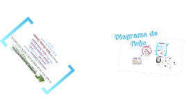 Copy of Flujogramas